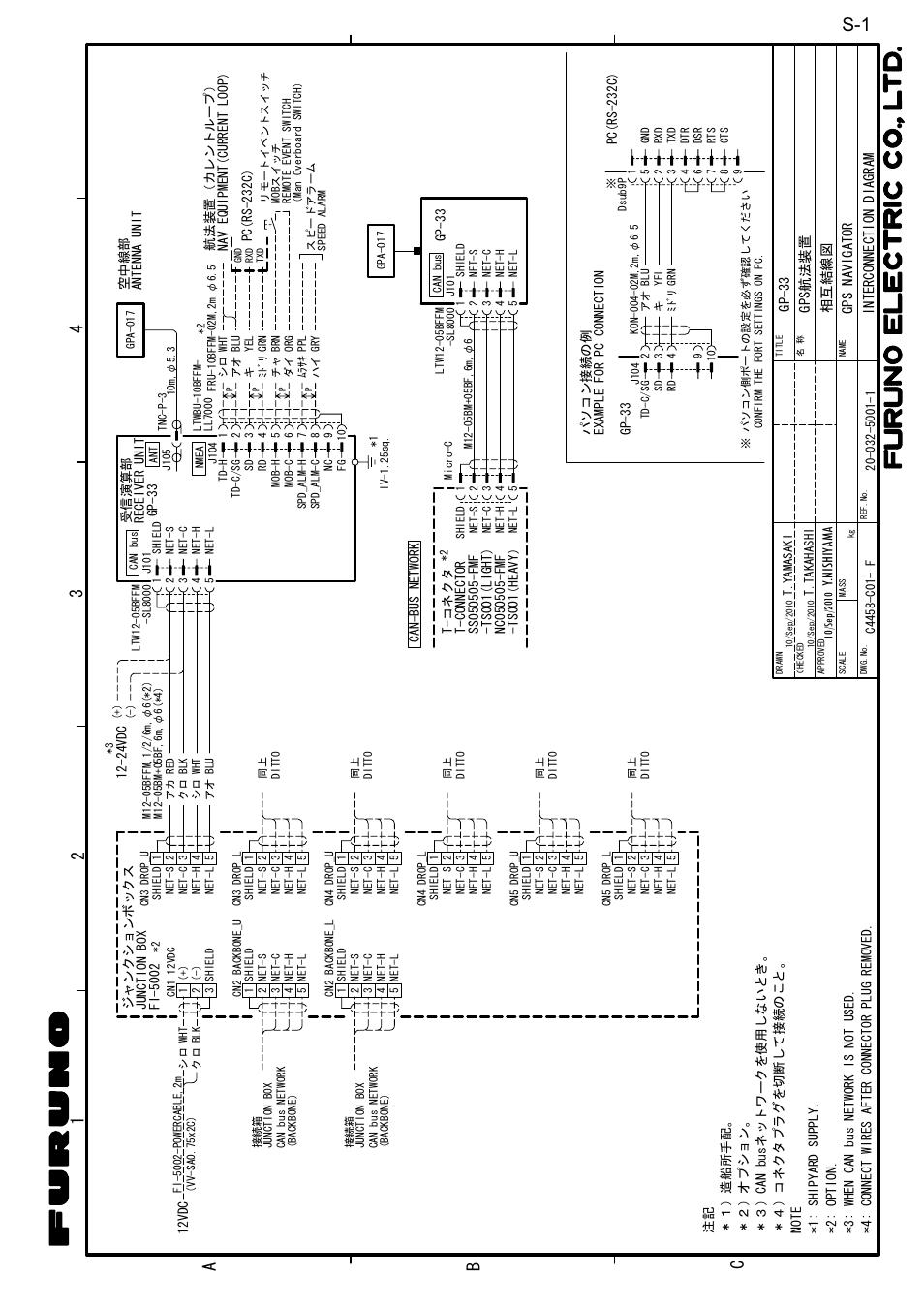 Furuno Wiring Diagram | Wiring Diagram on