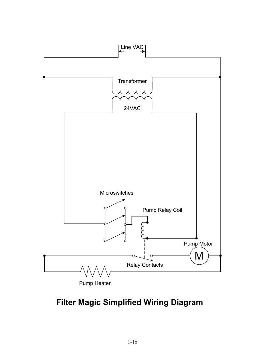 filter magic simplified wiring diagram frymaster h17 user manualfilter magic simplified wiring diagram frymaster h17 user