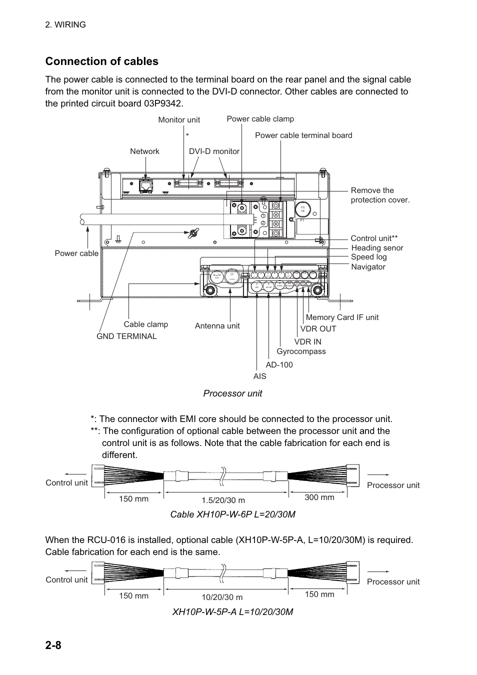 8 Connection Of Cables Wiring Furuno Far 2827 User Manual Page Diagram 32