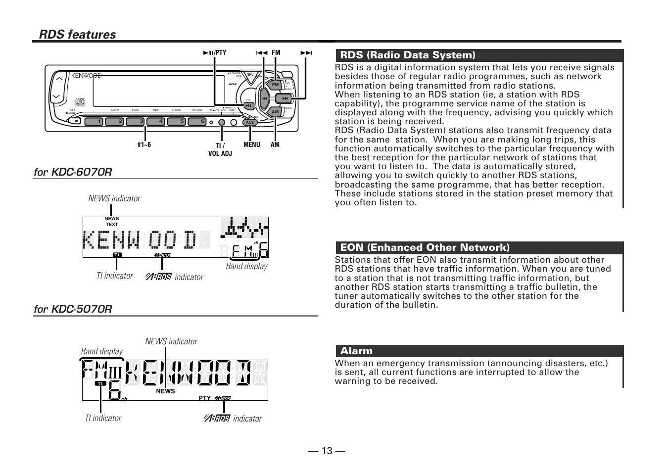Godrej eon series manuals.