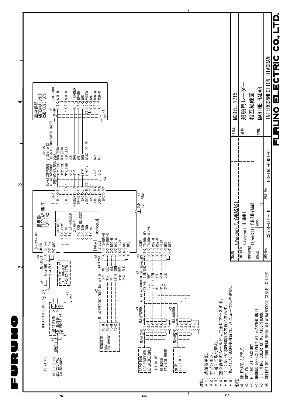 1715 Wiring Diagram Page 2 And Schematics Furuno He Hyde Spring Wire Co Source Interconnection Y Nishiyama S 1 Ab C 3 4
