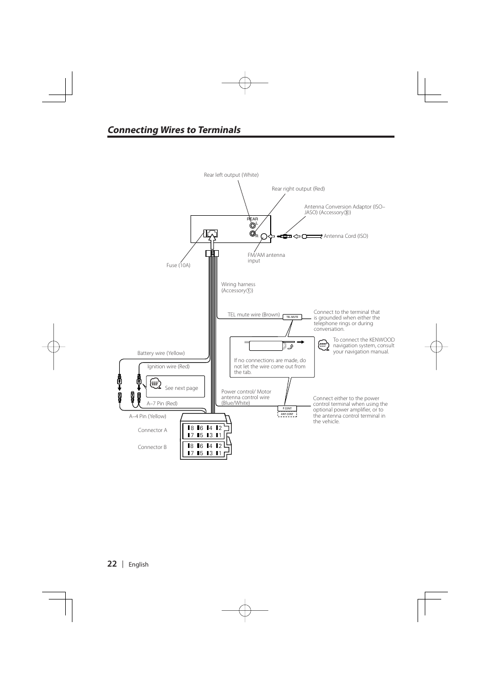 Connecting Wires To Terminals Kenwood Kdc W427 User Manual Page 22 Pin Wiring Harness Diagram 88