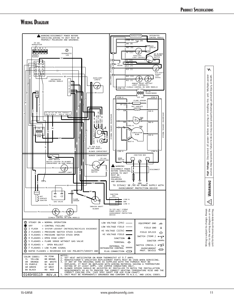 Iring Iagram Warning Goodman Mfg Gds8 User Manual Page 11 12 Manufacturing Wiring Diagrams Thermostat