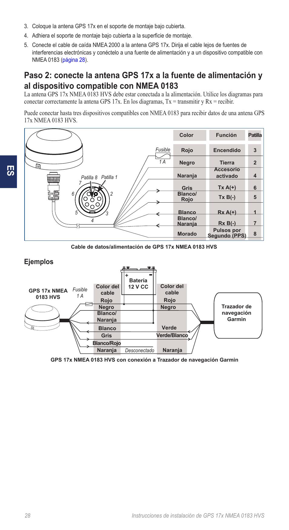1AEE7 Nmea Gps 0183 Wiring Diagram | Digital Resources on raymarine seatalk wiring, synchro wiring, transducer wiring, nasa wiring, abyc wiring, usb wiring, smartcraft wiring,