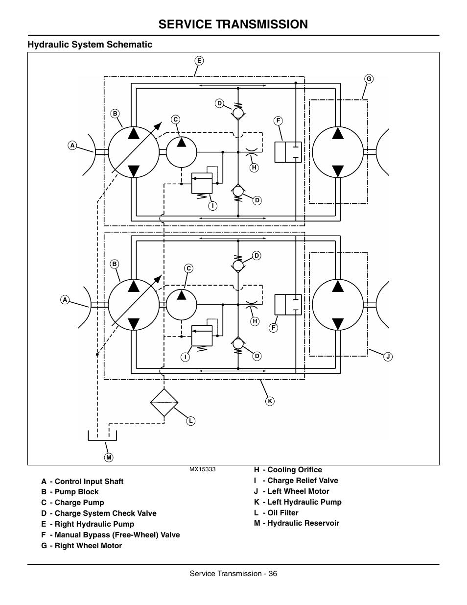 Hydraulic system schematic, Service transmission | Great Dane Chariot /  Chariot LX GDRZ61-27KHE User Manual | Page 40 / 76