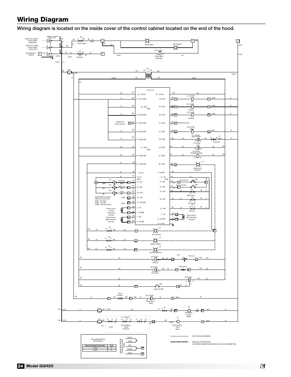 Wiring Diagram Ladder Ggh2o Model Greenheck Fan Imc Relay Grease Grabber H2o Auto Cleaning Hood Ggh20 User Manual Page 24 28