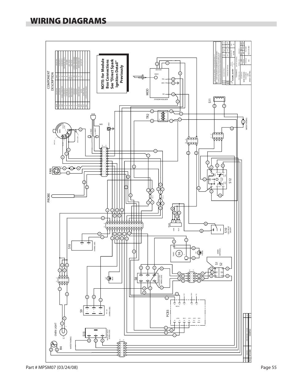 wiring diagrams, s11 r4, fa n garland mp gd 10 s user  garland mco e 5 c user manual page 13