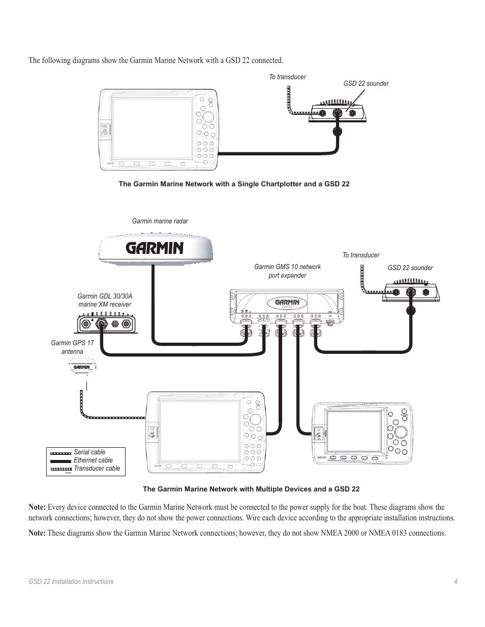Neslaganje Sudbina Teski Kamion Garmin Gsd 20 Wiring Diagram Tedxdharavi Com