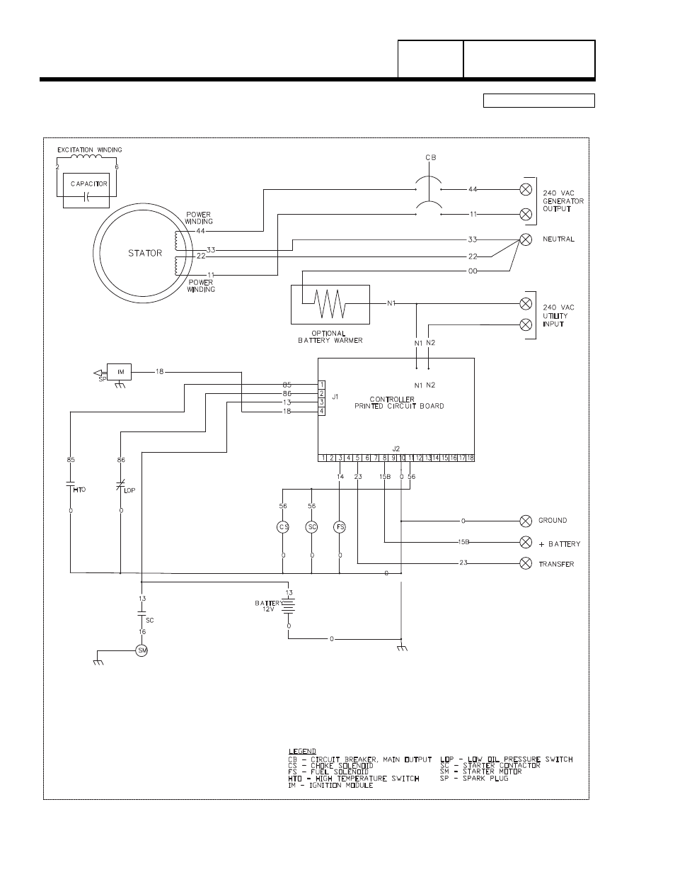 8 Kw Generac Wiring Diagram Diagrams 20kw 8kw Schematic Best Site Harness Install Generator