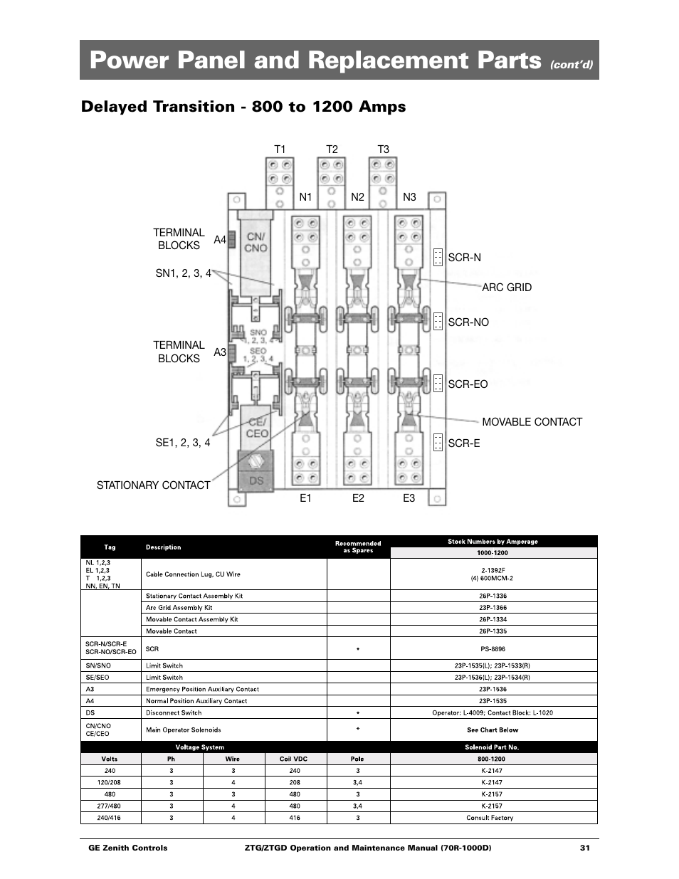 Zenith Ztg Transfer Switch Wiring Diagram Residential Ztx20mx60 Ge Automatic 200a Power Panel And Replacement Parts Ztgd Series Switches Manual