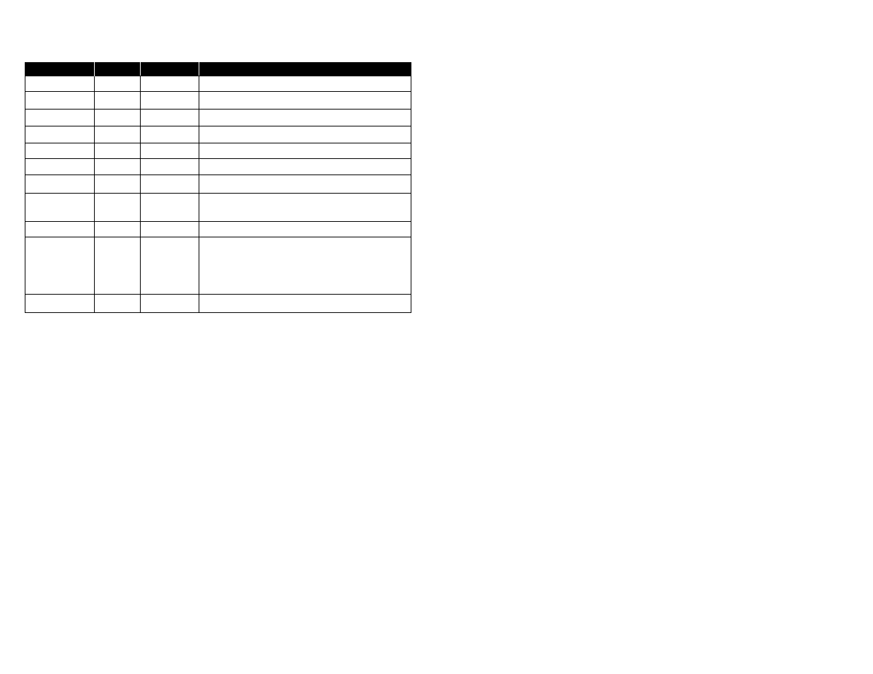 Temperature and cooking guide, How to clean your electric griddle