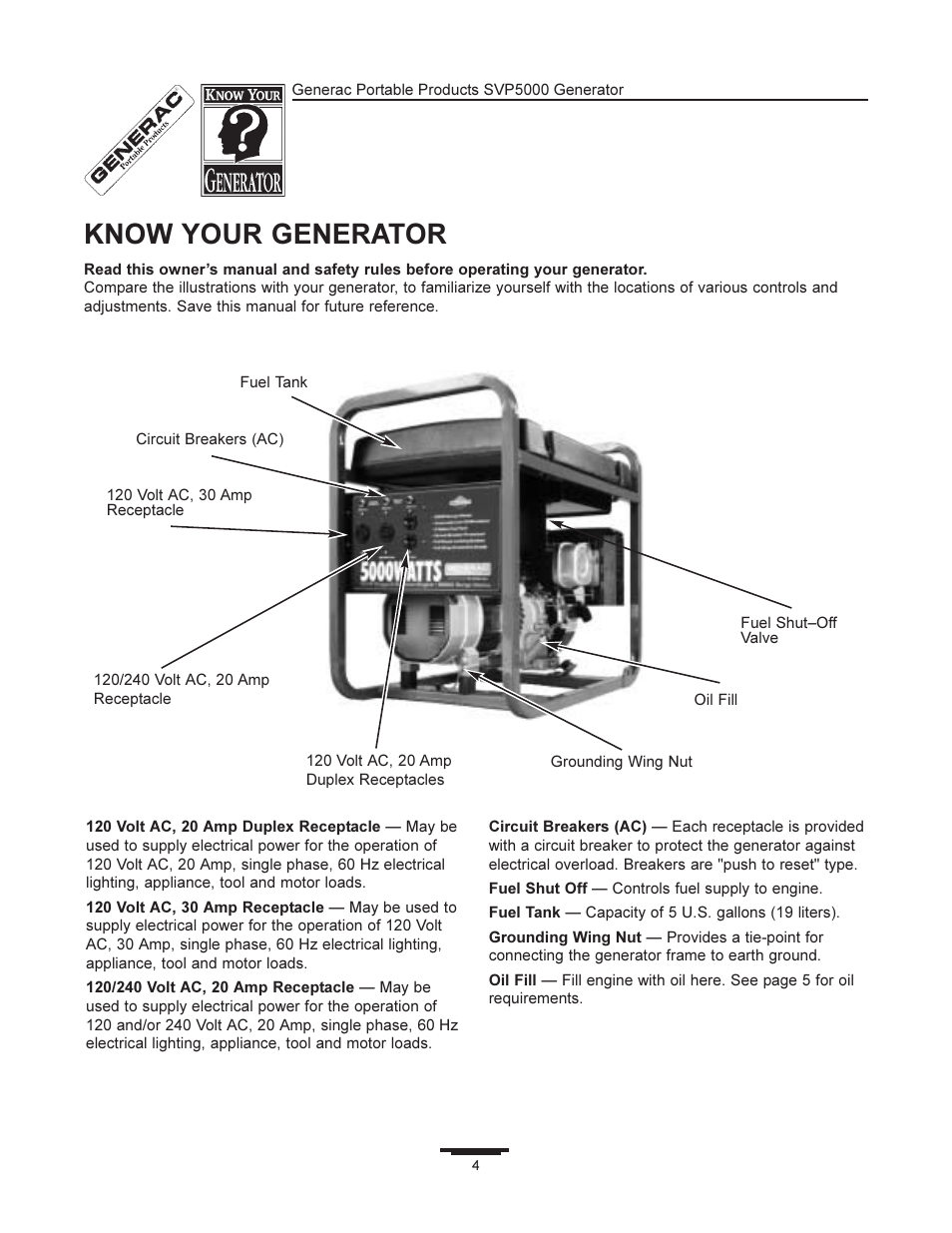 know your generator