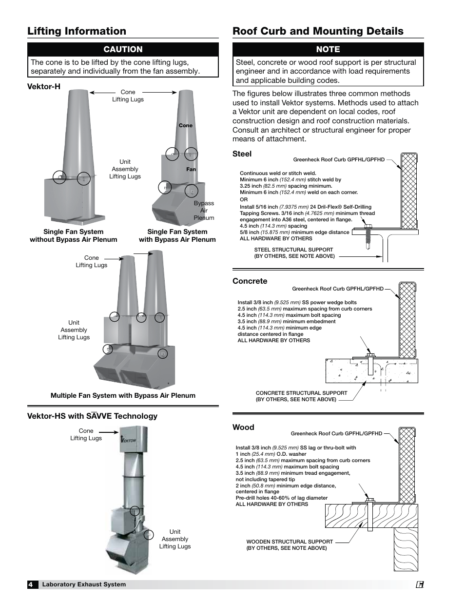 roof curb and mounting details, lifting information, caution Hunter Ceiling Fan Wiring Diagram