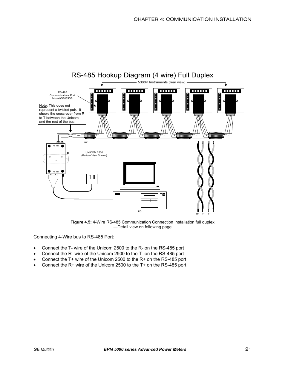 Rs 485 Hookup Diagram 4 Wire Full Duplex Ge Epm 5200 User Manual 422 Wiring Page 25 100