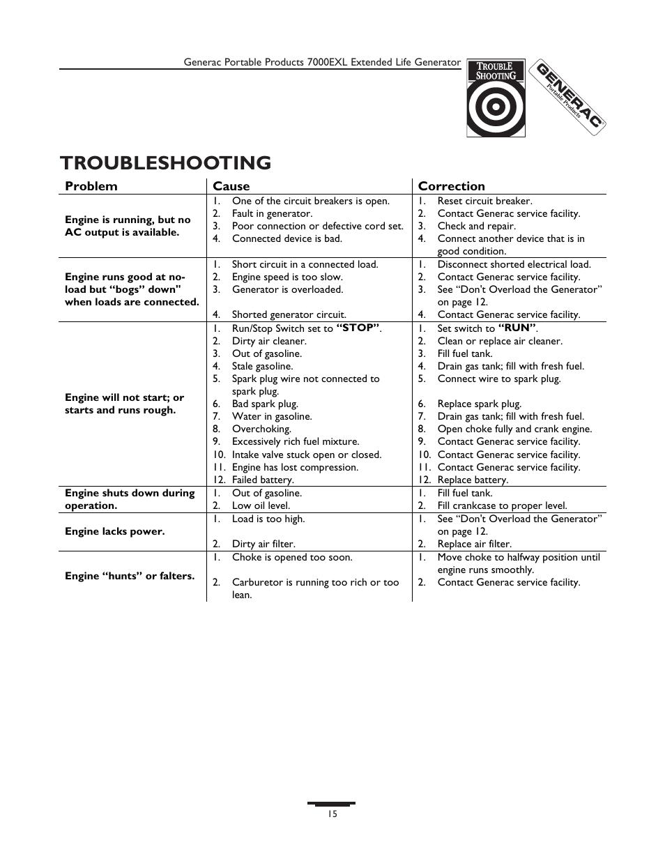 Troubleshooting | Generac 7000exl User Manual | Page 15 / 24