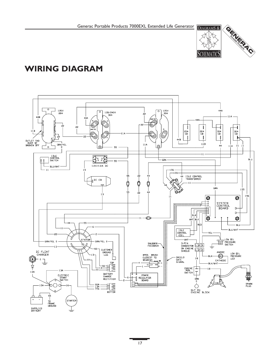 Wiring Diagram Generac 7000exl User Manual Page 17 24