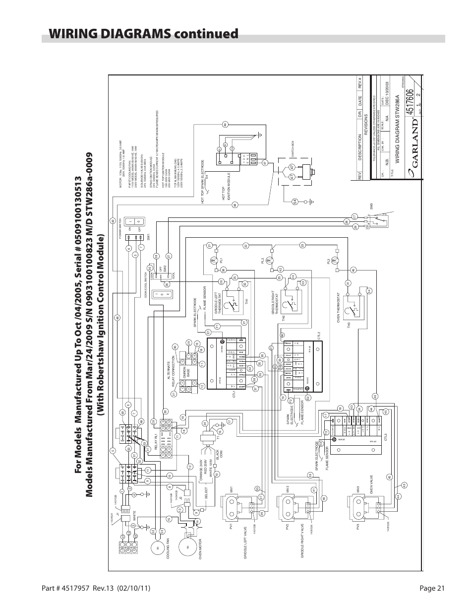 Wiring diagrams continued | Garland STW286A User Manual ... on