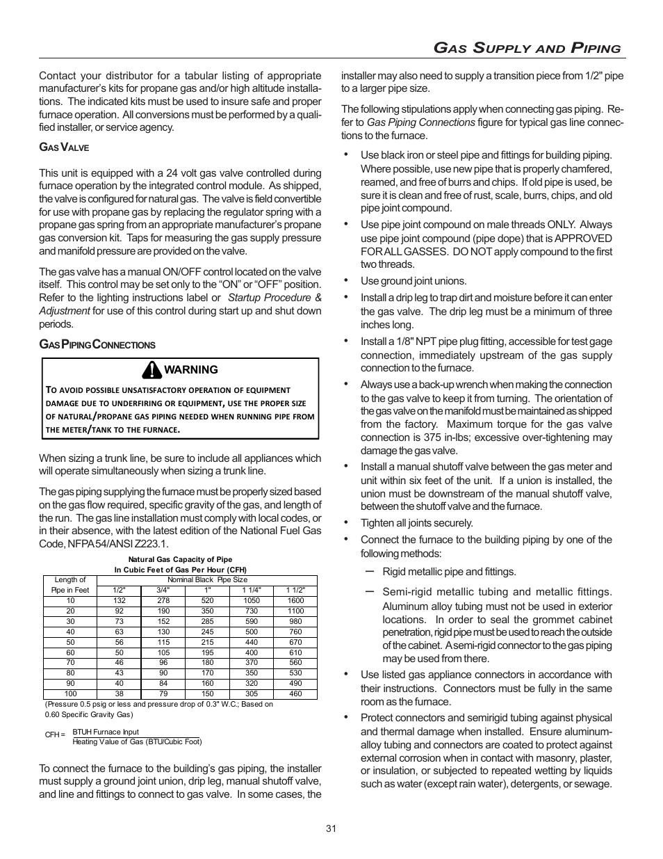 Goodman Mfg MVC95 User Manual | Page 31 / 60