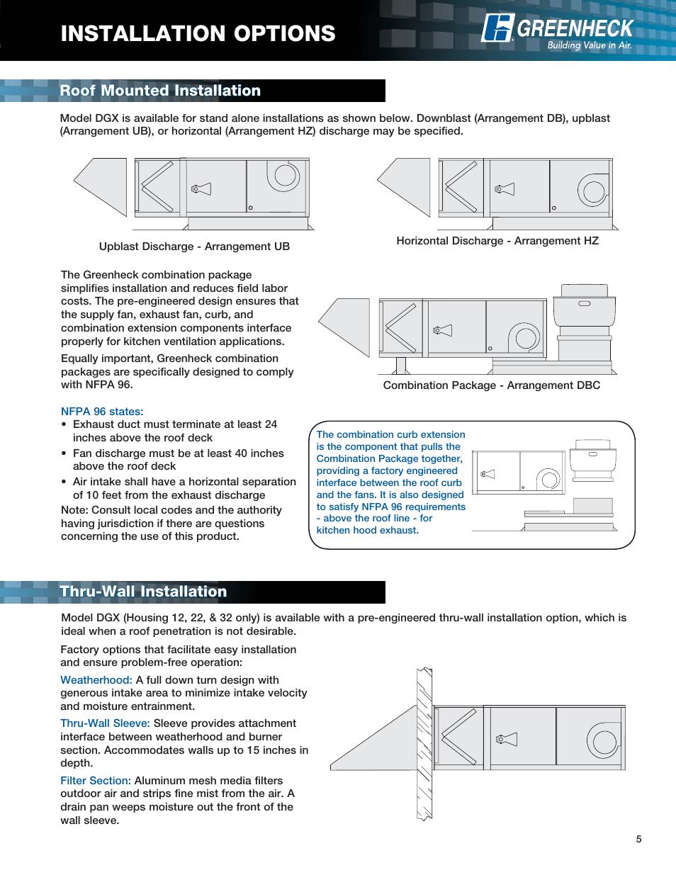 Installation Options Roof Mounted Greenheck Fan Kitchen Hood Exhaust Wiring Diagram Modular Make Up Air Unit Dgx