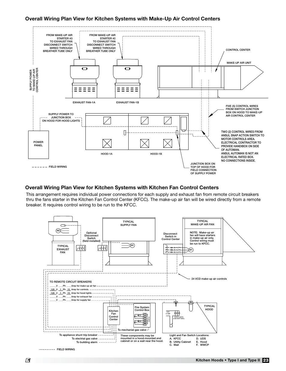 Greenheck Wiring Diagrams | Wiring Diagram on schematic kitchen diagram, schematic plumbing diagram, connection diagram, simple schematic diagram, refrigerator schematic diagram, logic diagram, block diagram, read schematics diagram, circuit diagram, alternator schematic diagram, schematic battery, amplifier schematic diagram, schematic control diagram,