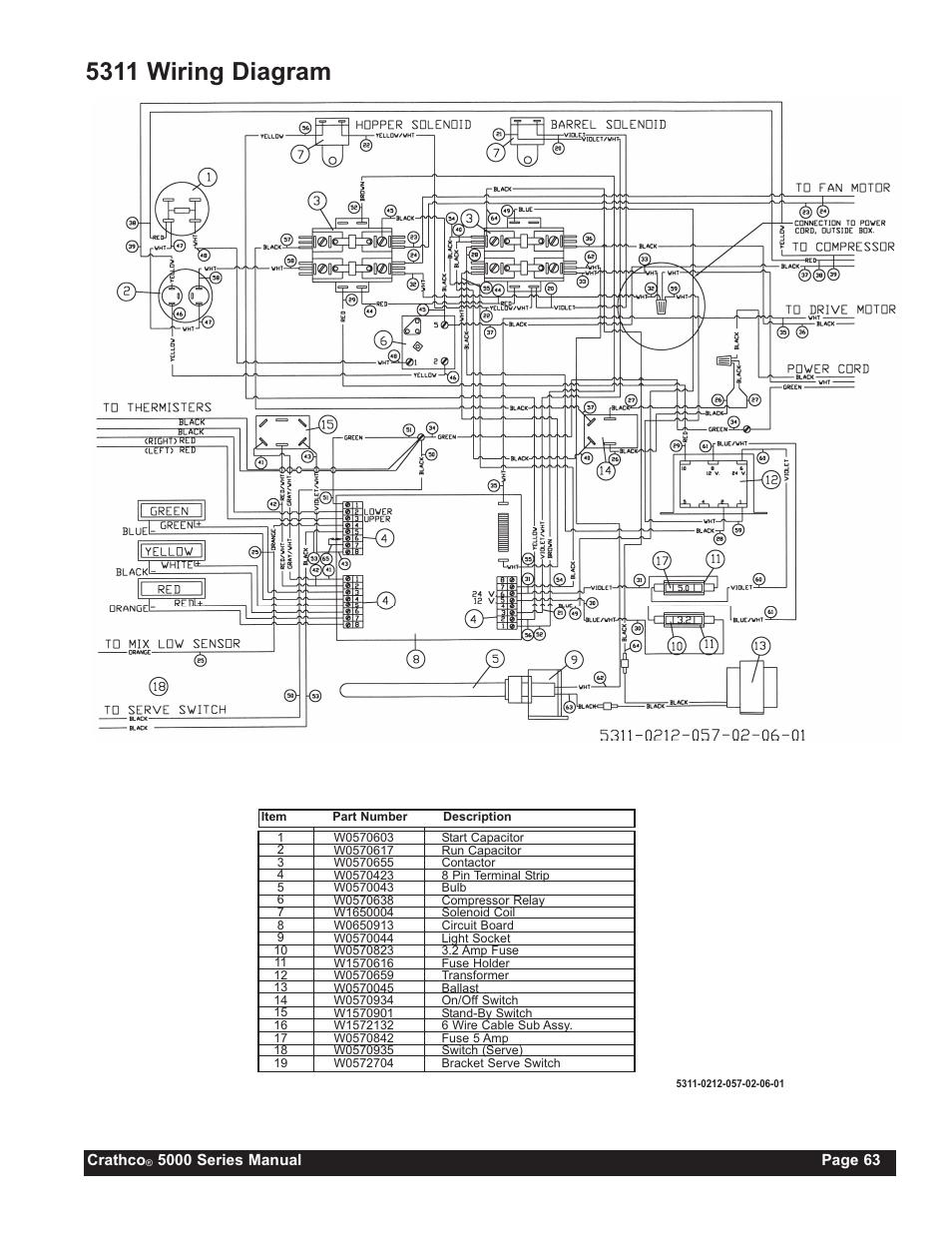 5311 Wiring Diagram Grindmaster Crathco 5941 User Manual Page 63 3 Terminal Solenoid 72