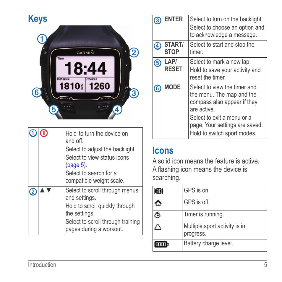 garmin 910xt manual product user guide instruction u2022 rh testdpc co garmin 910xt user guide forerunner 910xt manual