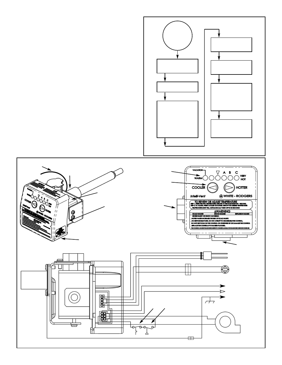 white rodgers intelli vent technical support wiring diagrams wiring diagram schemes White Rodgers Intelli-Vent Problems White Rodgers Gas Valve Recall