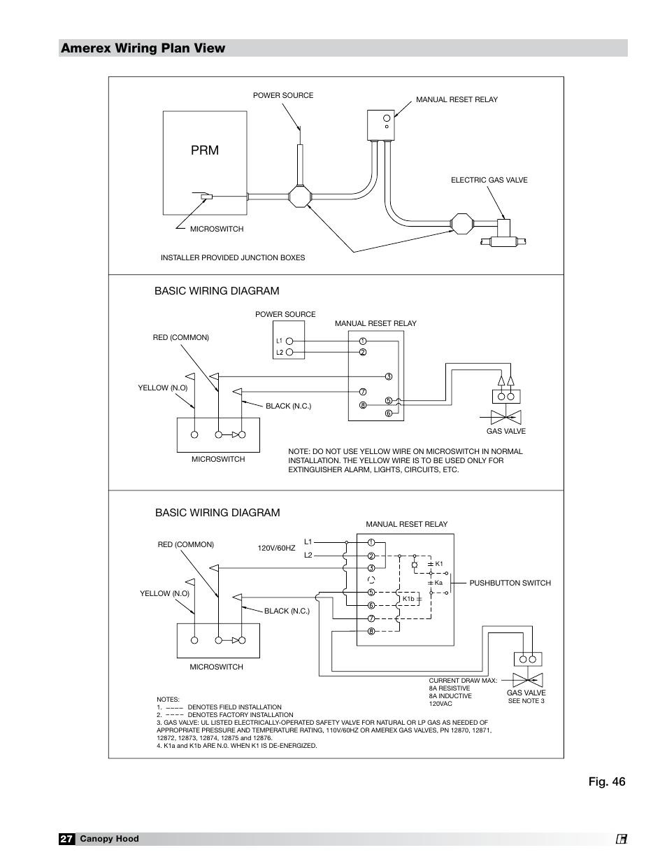 Amerex wiring plan view, Fig. 46, Basic wiring diagram | Greenheck Fan  452413 User Manual | Page 27 / 40Manuals Directory