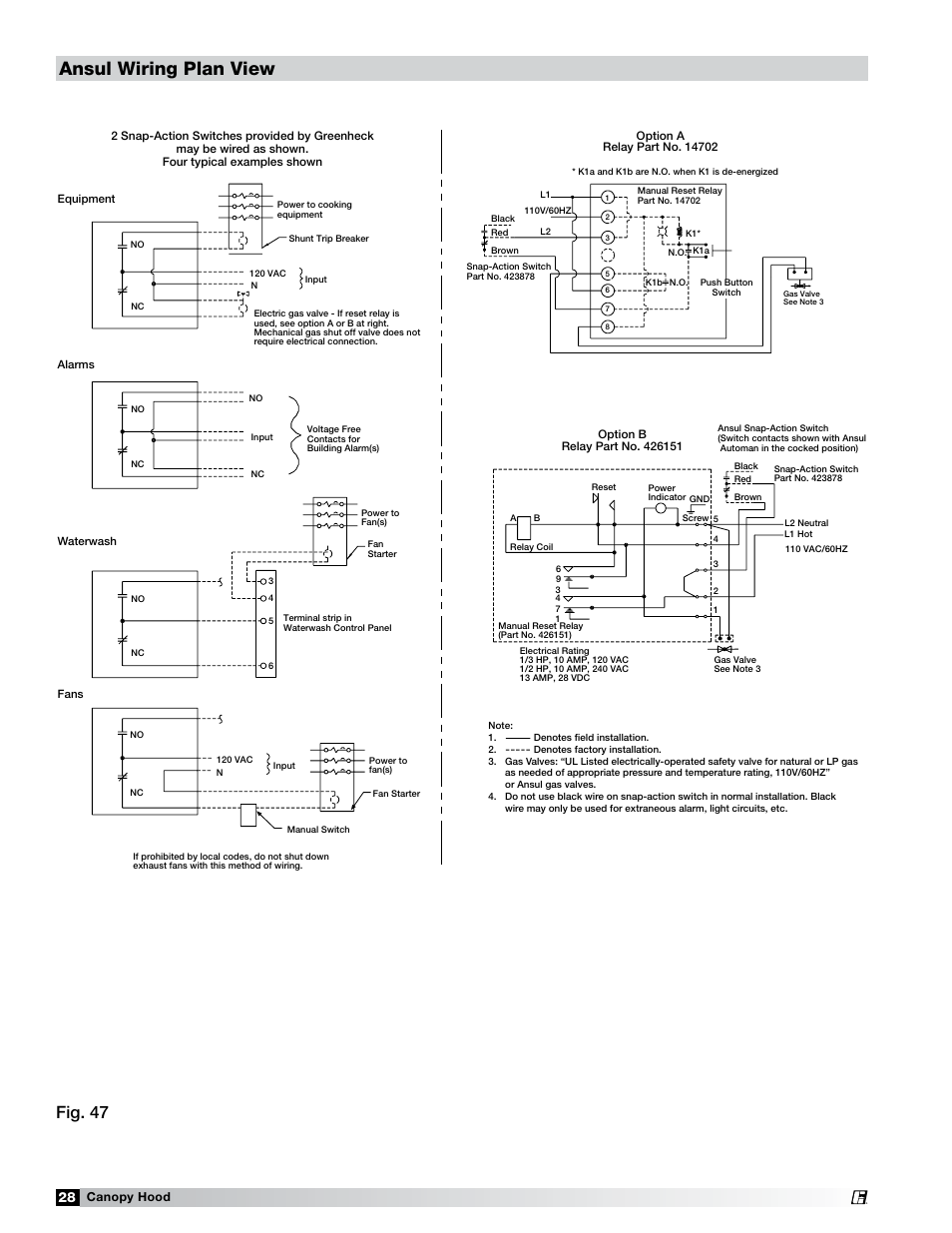 Field wiring for the ansul snap-action switch, Ansul wiring plan view, Fig.  47 | Greenheck Fan 452413 User Manual | Page 28 / 40