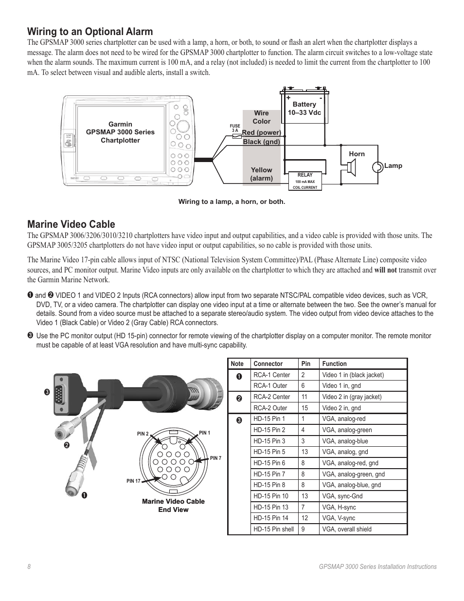 Wiring To An Optional Alarm Marine Video Cable Garmin 3000 User Red Jacket Diagram Manual Page