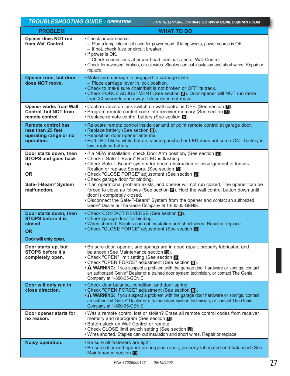 Troubleshooting Guide Genie 2024 User Manual Page 27 30