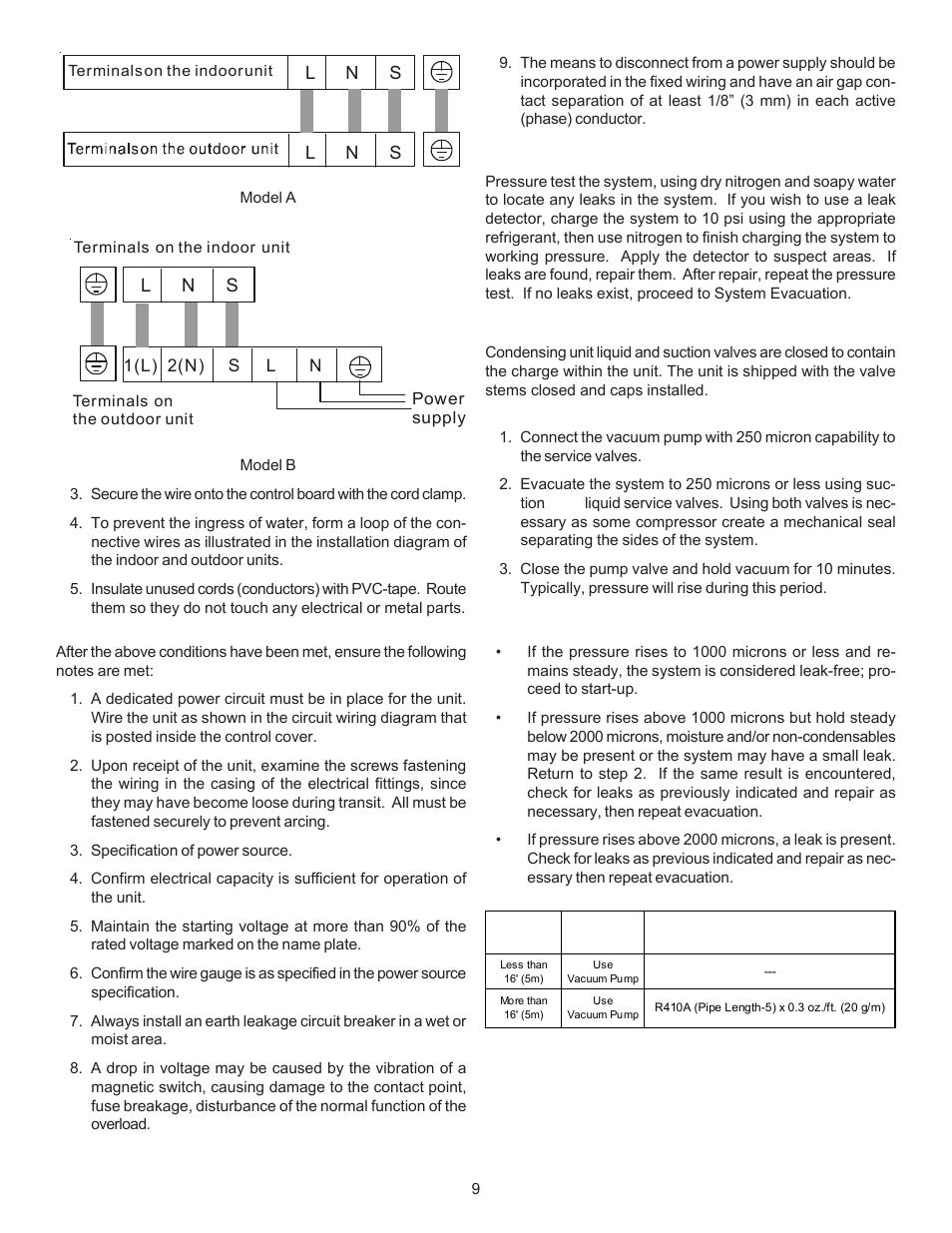 L N S  Leak Testing  Nitrogen Or Nitrogen