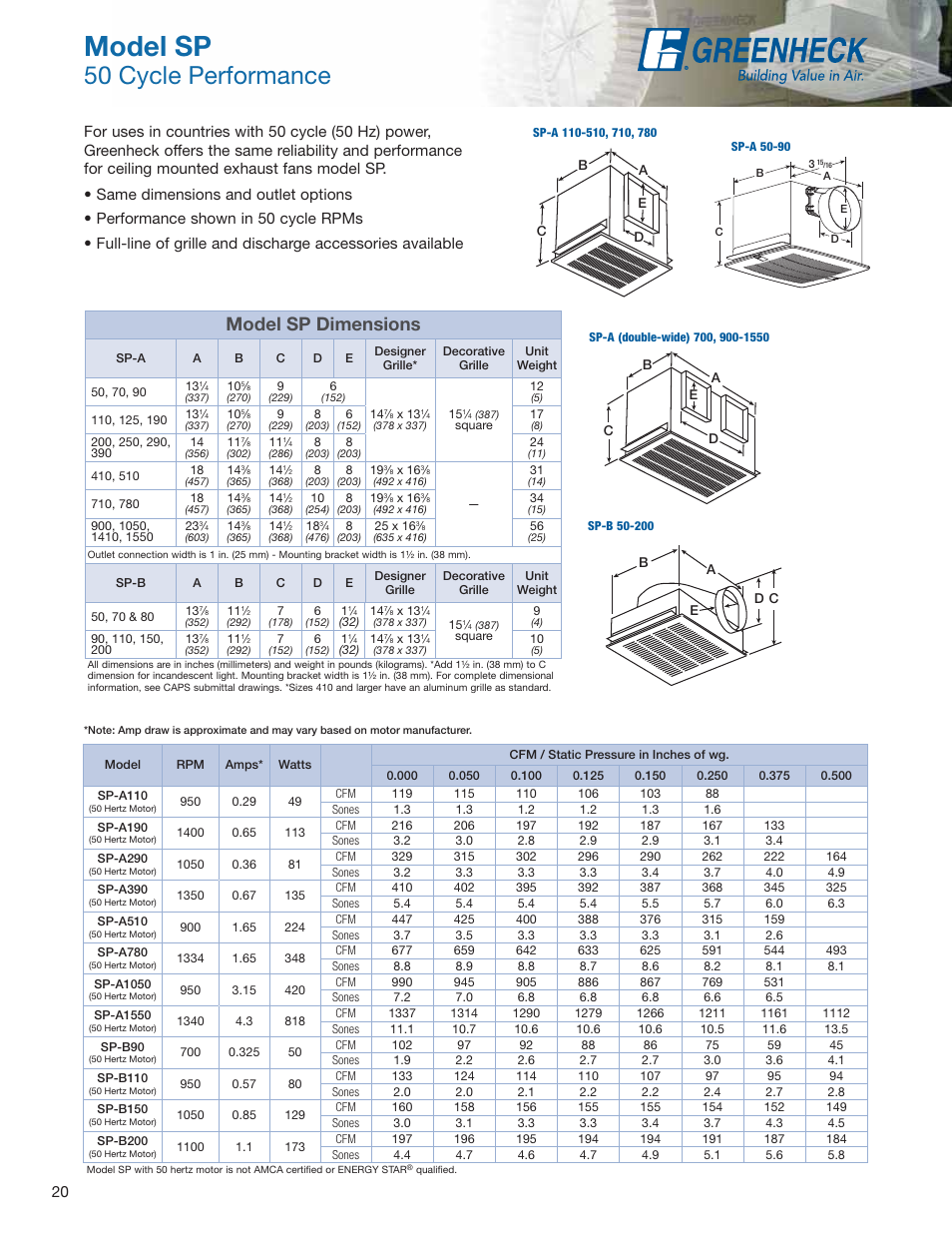 Model sp 50 cycle performance model sp dimensions greenheck model sp 50 cycle performance model sp dimensions greenheck fan centrifugal ceiling and cabinet exhaust fans csp user manual page 20 24 aloadofball Choice Image