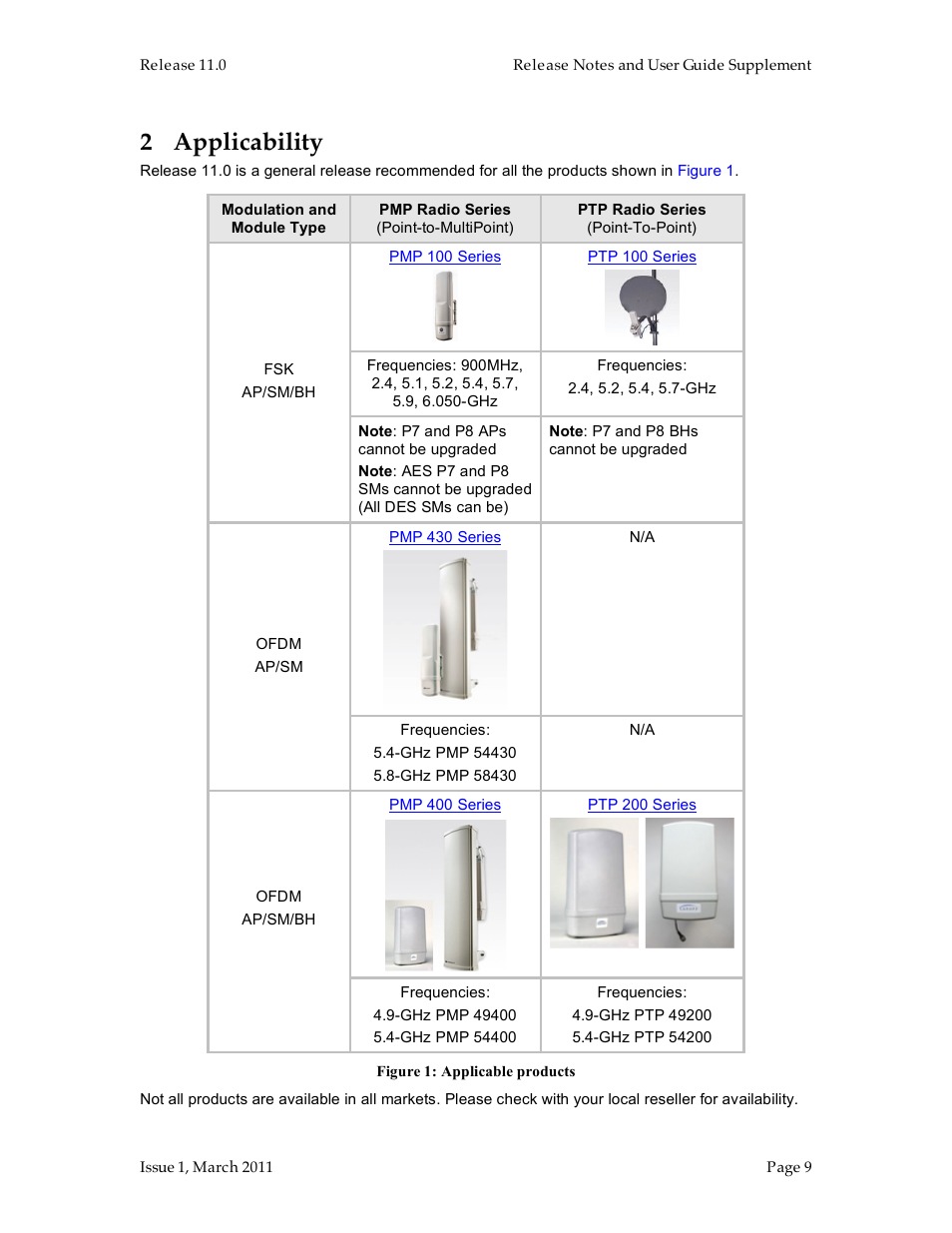 2 applicability | Motorola Canopy FSK and OFDM radios PTP 100 (FSK) User Manual  sc 1 st  manualsdir.com & 2 applicability | Motorola Canopy FSK and OFDM radios PTP 100 (FSK ...