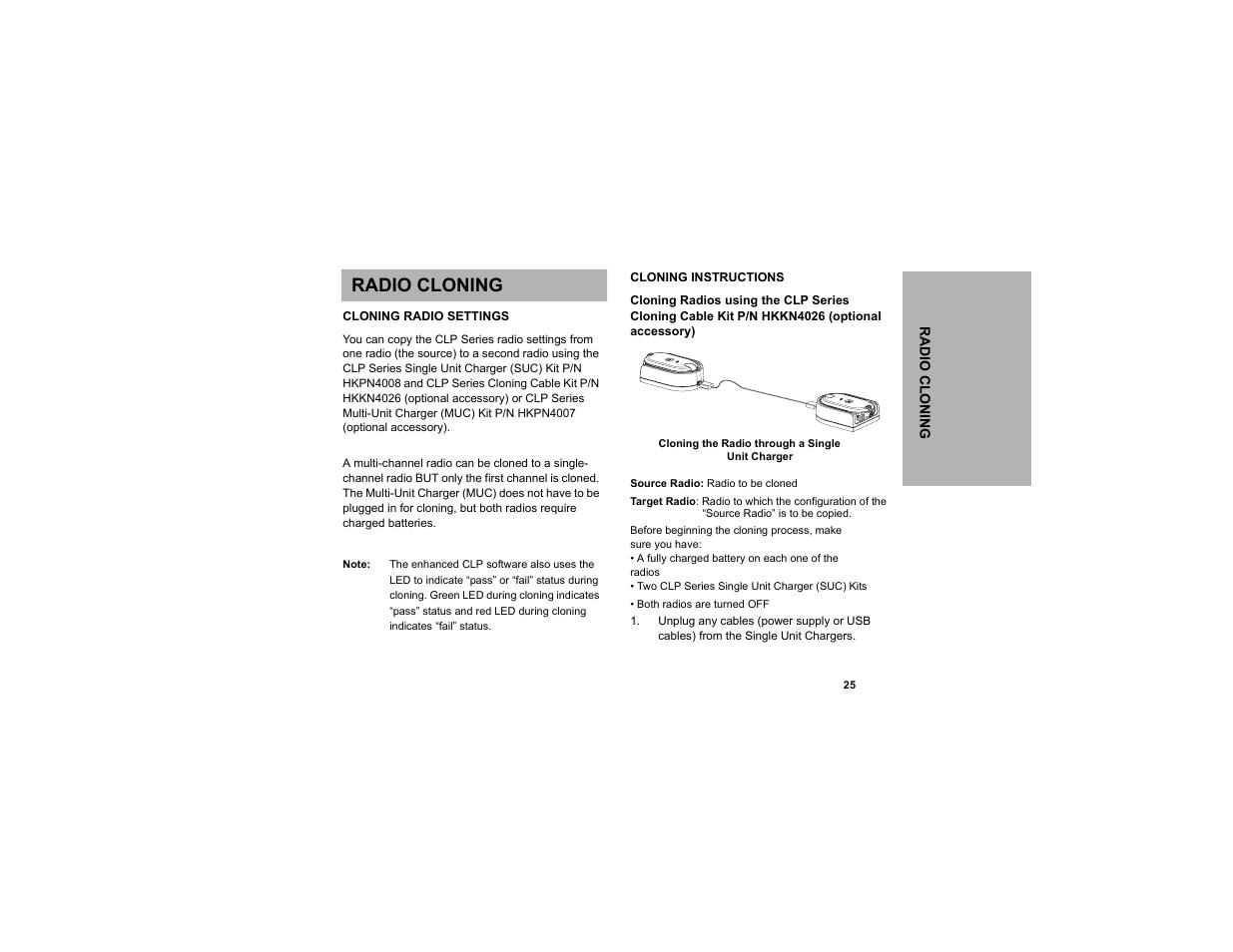 Radio Cloning Motorola Clp1040 User Manual Page 33 56 Nikon D40 Usb Cable Schematic