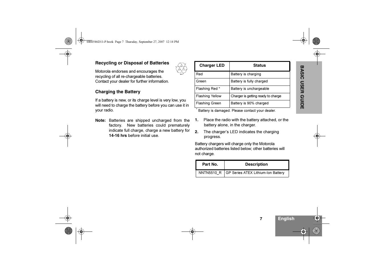 Recycling or disposal of batteries, Charging the battery | Motorola GP340  EX User Manual |