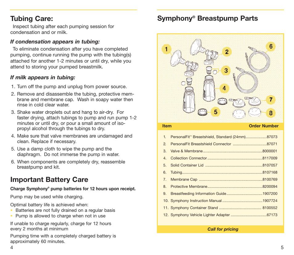 Tubing Care Important Battery Care Symphony Medela Symphony