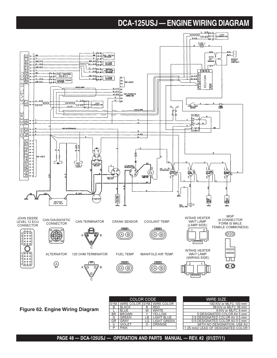 dca 125usj engine wiring diagram multiquip mq power 60 hz dca 125usj engine wiring diagram multiquip mq power 60 hz generator dca125usj user manual page 48 84