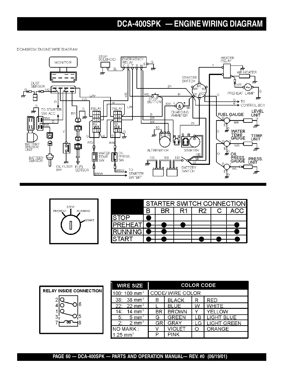 Dca 400spk engine wiring diagram multiquip mq power whisperwatt dca 400spk engine wiring diagram multiquip mq power whisperwatt generator dca 400spk cheapraybanclubmaster Image collections