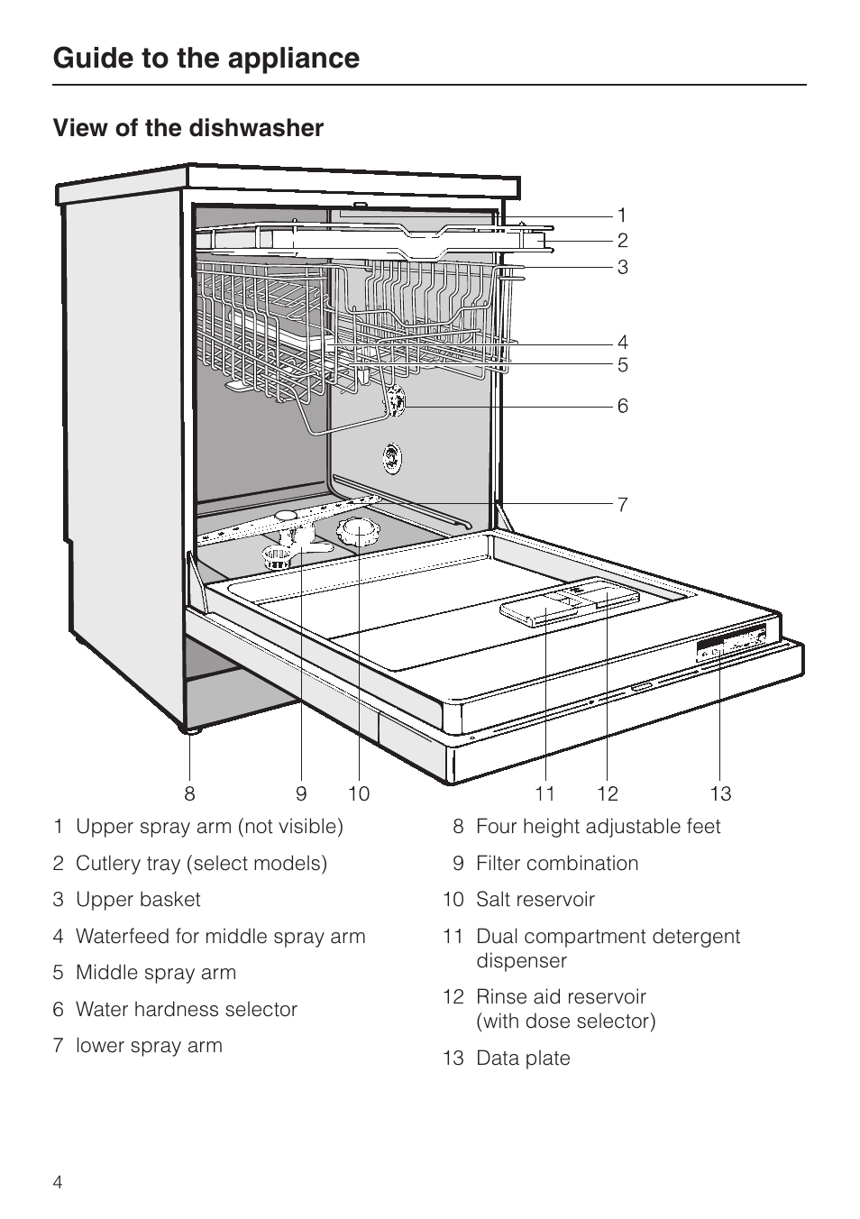 miele dishwasher repair manual pdf