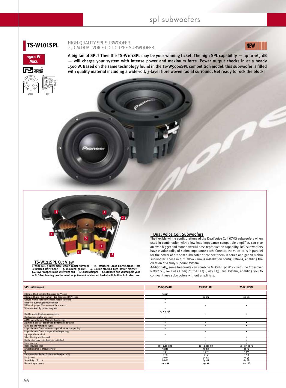 Spl subwoofers, Ts-w101spl, Ts-w121spl cut view | Pioneer Reference ...
