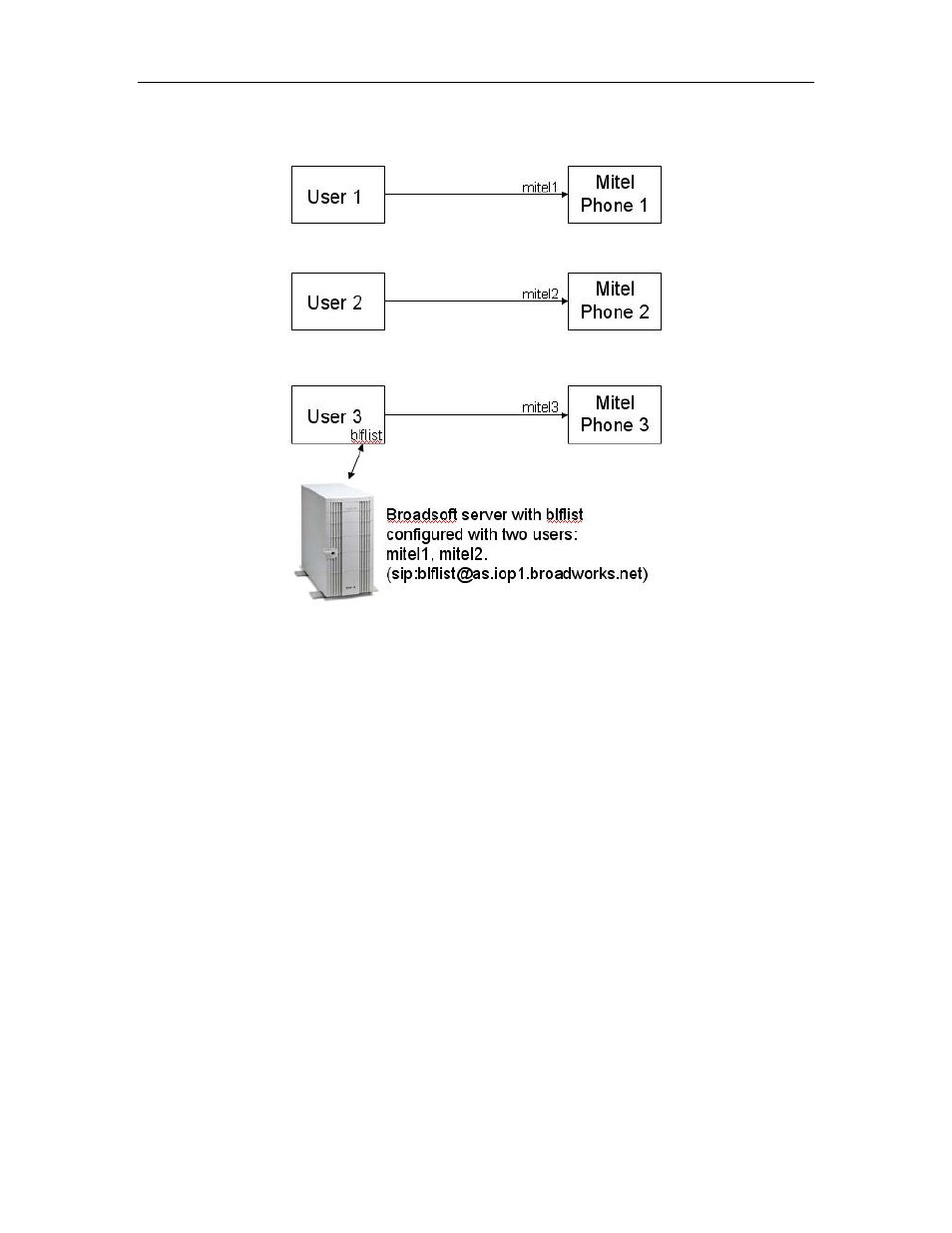 Mitel 5330 IP Phone User Manual | Page 43 / 57 | Also for: 5340 IP Phone