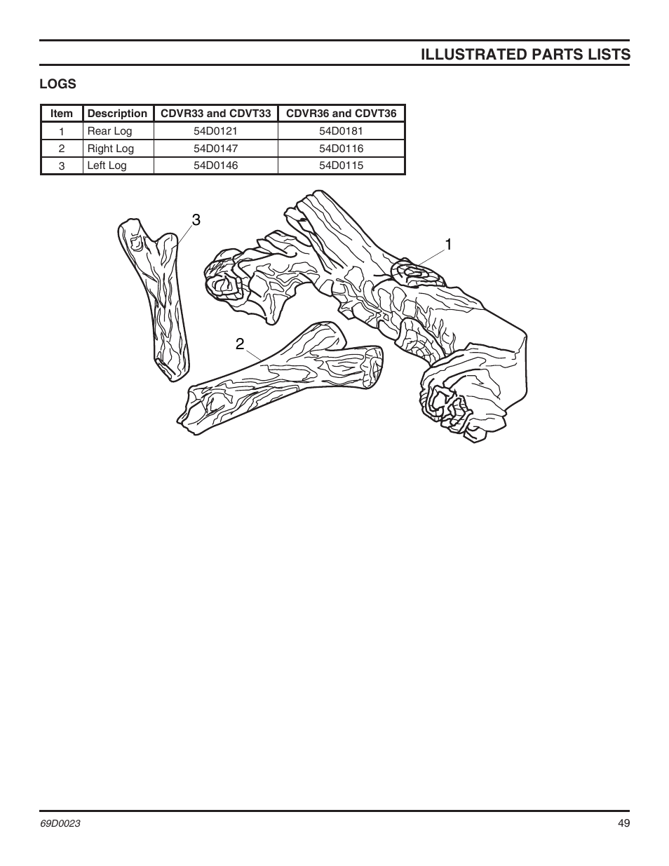 illustrated parts lists