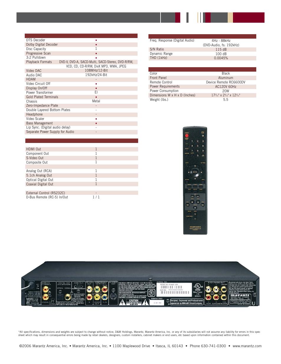 dv6600 marantz dv6600 user manual page 2 2 original mode rh manualsdir com User Training User Manual