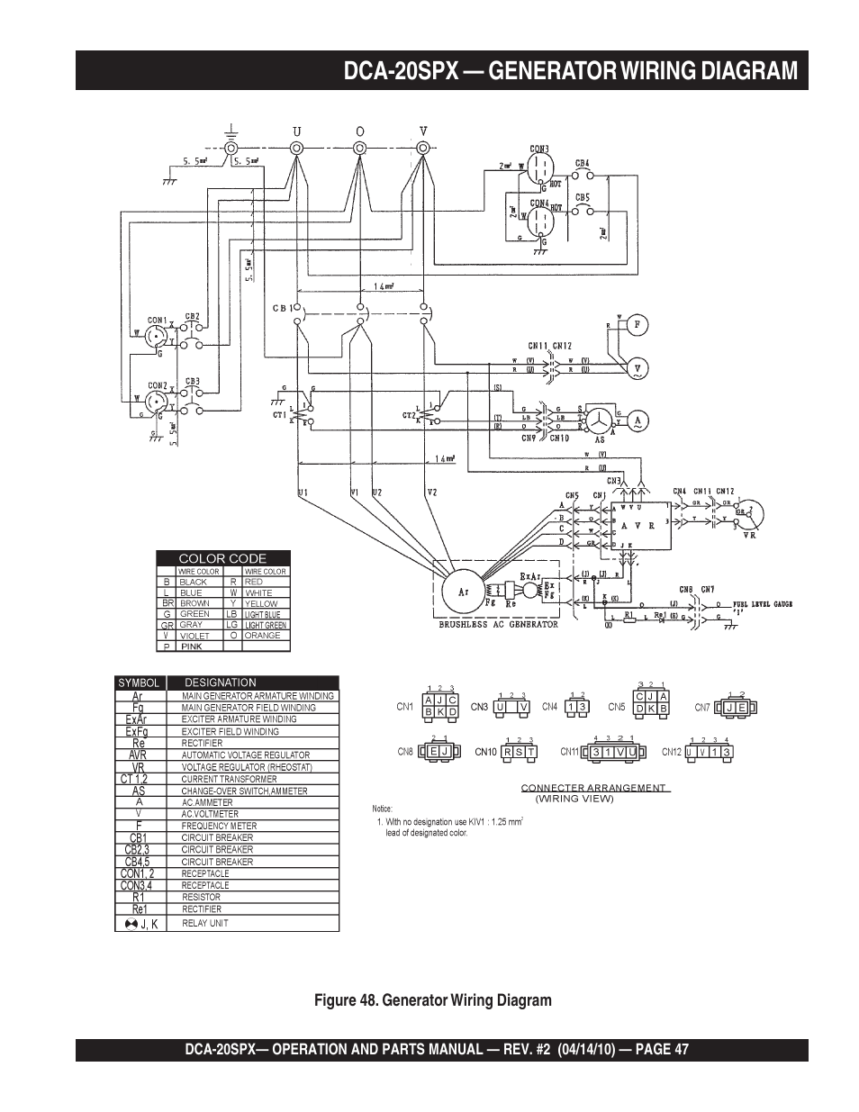 1dca 20spx Generator Wiring Diagram Multiquip Whisperwatt Series Change Over Switch Dca User Manual Page 47 84