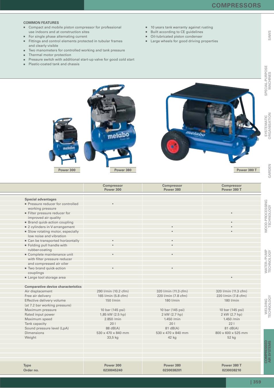 Compressors | Metabo MEGA 450D User Manual | Page 12 / 20