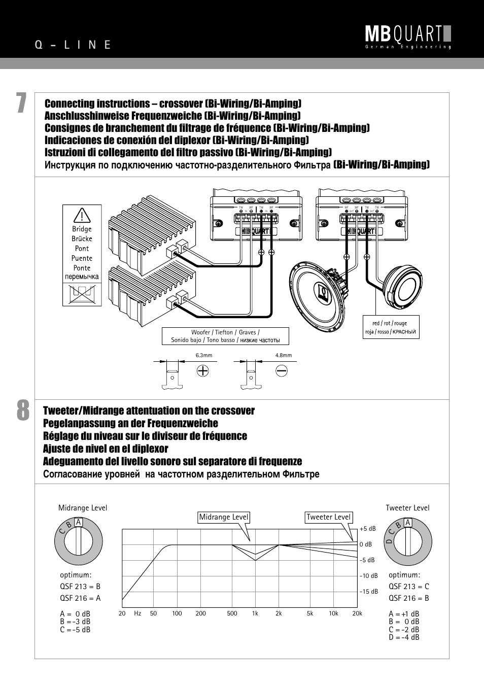 Q - l i n e   MB QUART Q - LINE QSF 213 User Manual   Page 2 / 9Manuals Directory
