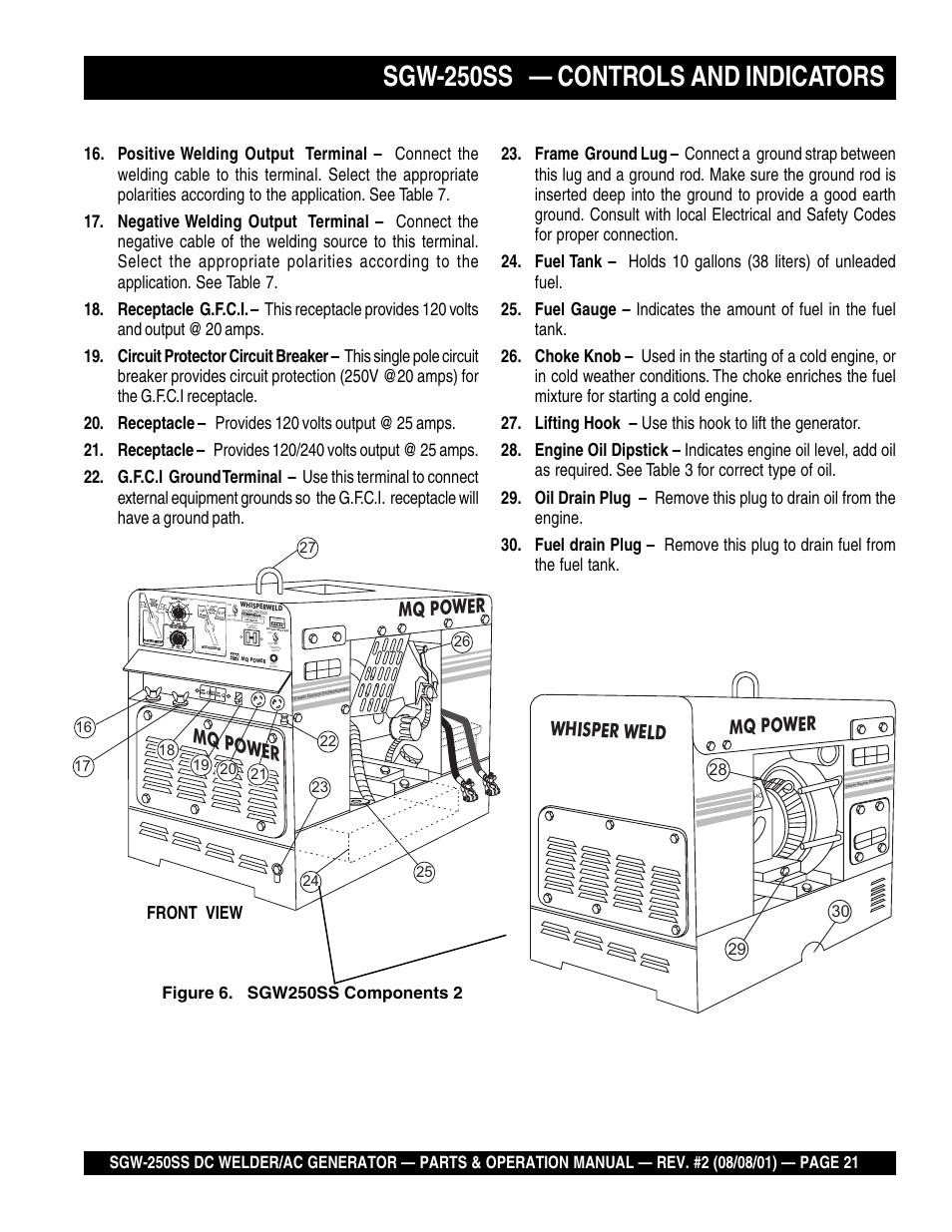 инструкция на генератор whisper