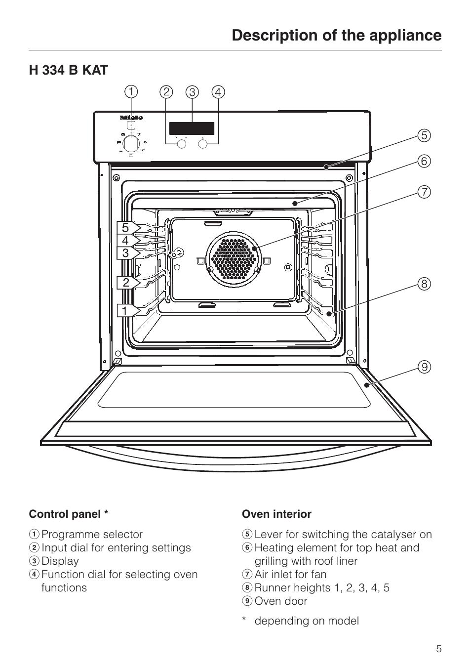H 334 B Kat 5 H 334 B Kat Description Of The Appliance