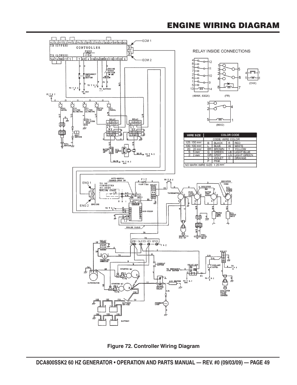 Fiat Allis Wiring Diagram in addition 3o53n John Deere Lawn Tractor 120 Cutting Grass likewise Hyster G108 E2 00 3 20xm Forklift Parts Manual Download 2 likewise John Deere 455 Lawn Tractor Wiring Diagram also John Deere L120 Lawn Tractor Transmission 578356. on john deere 170 electrical diagram